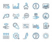 Waves, Sun, Efficacy Line Icons. Customisation, Global Warming, Question Mark Icons. Signature Rfp,  poster