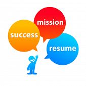 components of success: the desire-resume-mission