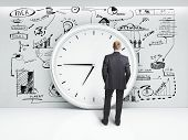 image of clocks  - man looking at clock and business strategy on a wall - JPG