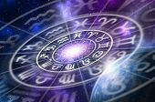 Astrological Zodiac Signs Inside Of Horoscope Circle poster