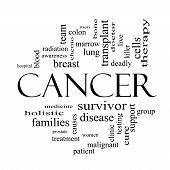Cancer Word Cloud Concept In Black And White
