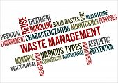 Waste Management - word cloud