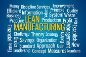 Lean Manufacturing word cloud on Blue Background