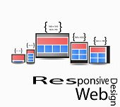 Diseño Web sensible