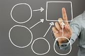 Hand Of Businessman Point To Blank Circles And Squares Of System Business For Input A Work Or Data I poster