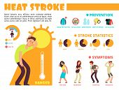 Temperature Heat, Different Methods Of Sun Stroke Protection And Symptoms Vector Infographics With C poster