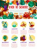 Back To School Web Site Or Page Template Of Stationery Book, Pencil Or Ruler And Geography Globe Map poster