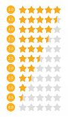 Star Rating Set Vector Isolated. Golden Star Shape. Quality Of Service Measurement. Ranking System,  poster