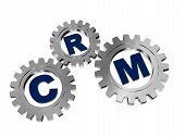 image of customer relationship management  - CRM customer relationship management  - JPG
