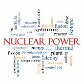 Nuclear Power Word Cloud Concept