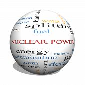 Nuclear Power 3D Sphere Word Cloud Concept