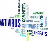 Antivirus word cloud