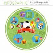 Soccer Infographics