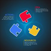 Idea resources actions infographic diagram. Corporate strategy schema. Vector illustration