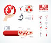 pic of blood  - Blood Donor infographics Icons Set - JPG