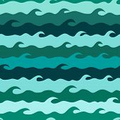 Vector Seamless Pattern With Stylized Sea Waves. Ocean Waves Background. Summer Sea Waves Texture poster