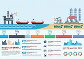 Infographics Stages Of Oil Production In Ocean And Further Processing Vector Illustration. Oil Indus poster
