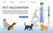 Pet Care Vector Banner Template. Pet Vaccination Landing Page. Veterinarian Dogs Cat Characters. Pet poster