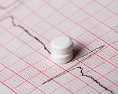 image of overdose  - Cardiogram and nitroglycerin the concept for strokes and heart attacks - JPG