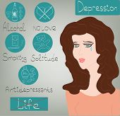 Woman Depression Mental Health Concept With Sad Girl Face Need Psychotherapy Help And Icons Set With