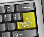 Keyboard Illustration Operating System
