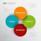 Vector light SWOT illustration