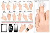 Collection of multi-touch gestures for tablets, smartphones and smart watches. Vector illustration.