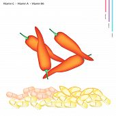 stock photo of poblano  - Healthcare Concept Illustration of Red Sweet Pepper with Vitamin C A and B6 Tablet Essential Nutrient for Life - JPG
