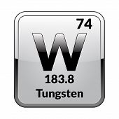 Tungsten Symbol.chemical Element Of The Periodic Table On A Glossy White Background In A Silver Fram poster