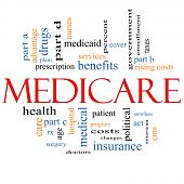 Medicare Word Cloud Concept