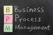 BPM, Business Process Management