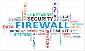 Word Cloud - Firewall