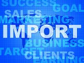 Import Words Represents Buy Abroad And Cargo