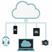 Multiple Devices And Cloud Computing Concept