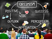 foto of perception  - Optimism Positive Outlook Vibe Perception Vision Concept - JPG