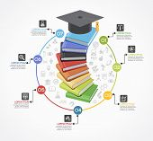 Books steps of Education infographic Template. Concept education steps. Academic cap and books surr poster