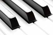 piano keyboard macro