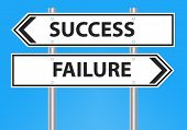Sign post pointing to success or failure