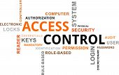 pic of credential  - A word cloud of access control related items - JPG