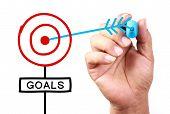 Get The Goals