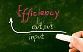 Efficiency Concept