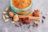 homemade gingerbread spice - spices and herbs