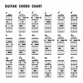 Постер, плакат: Set Of Music Notes abstract Musical Background Basic Guitar Chords tab Guitar Chords music Notes