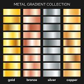 Metallic Gradations. Argent And Copper Gradients, Gold And Bronze Metals, Silver Texture, Rose Iron  poster