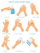 Washing Hands Step By Step Sequence Instruction, Hygiene, Health Care And Sanitation, Prevention Of  poster