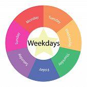 Wochentagen kreisförmige Konzept mit Farben und Sterne