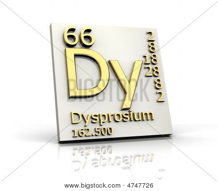 Dysprosium Form Periodic Table Of
