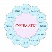 Optimistic Circular Word Concept