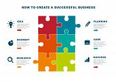 How To Create A Successful Business. Puzzle Infographics Creating A Successful Business. Template Bu poster