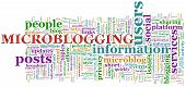 Microblogging Wordcloud